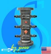 AquaUltraviolet (UVC Sterrilizer) Viper Plastic 2000w (250,000 liters)
