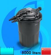 Boyu (Filter System) EFU-15000 (UVC 24w)