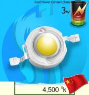 SeaSun (Led Lamp) Chanzon 3w White  4500k