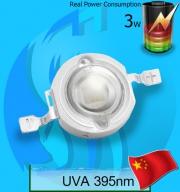 SeaSun (Led Lamp) Chanzon 3w UVA 395nm